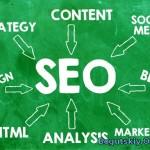 Ранжирование сайта: внутренние факторы